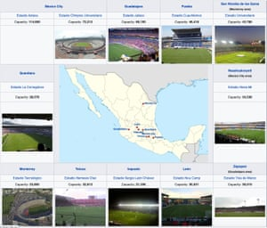 86 parcelas de la copa del mundo