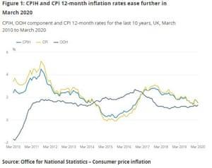 Inflación británica
