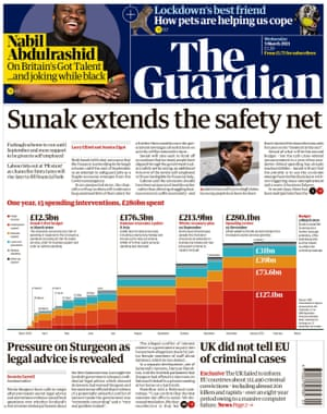 Portada de The Guardian, miércoles 3 de marzo de 2021
