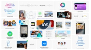 Nuevas funciones que llegan a iOS 15.